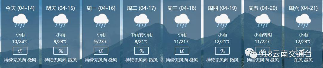 降温!降雨!还有狂风!再别了艳阳天,昆明天气是真的皮……