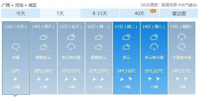 """强降雨+降温11℃以上?广西人的""""三月三""""假期要泡汤?不管,下刀子我都要对歌!"""