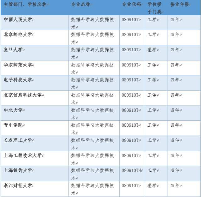 京东百度搜狐CEO告诉你: 高考志愿怎么填? 哪些新兴互联网专业值得报?