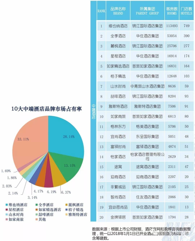 2018 排行榜_2018中国明星收入排行榜 排名对比