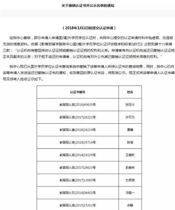 留学生海外学历造假被公示,想要出国骗个文凭行