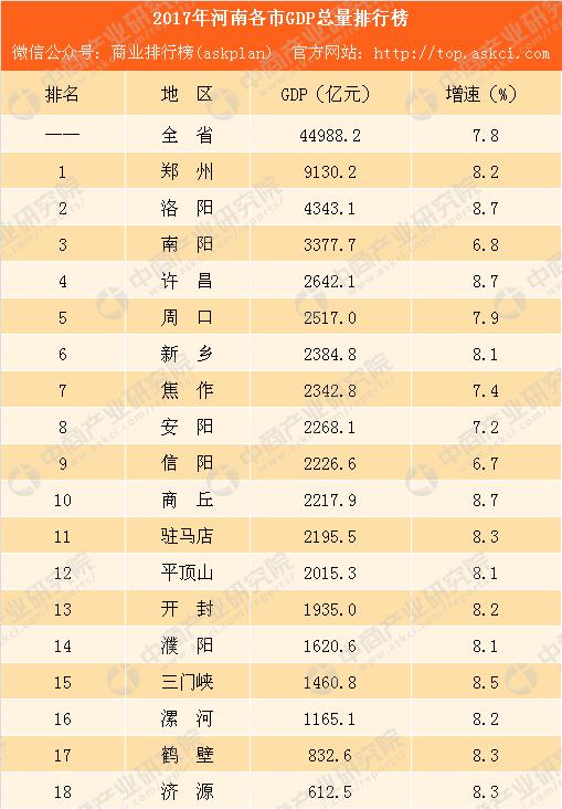 河南gdp_河南地图