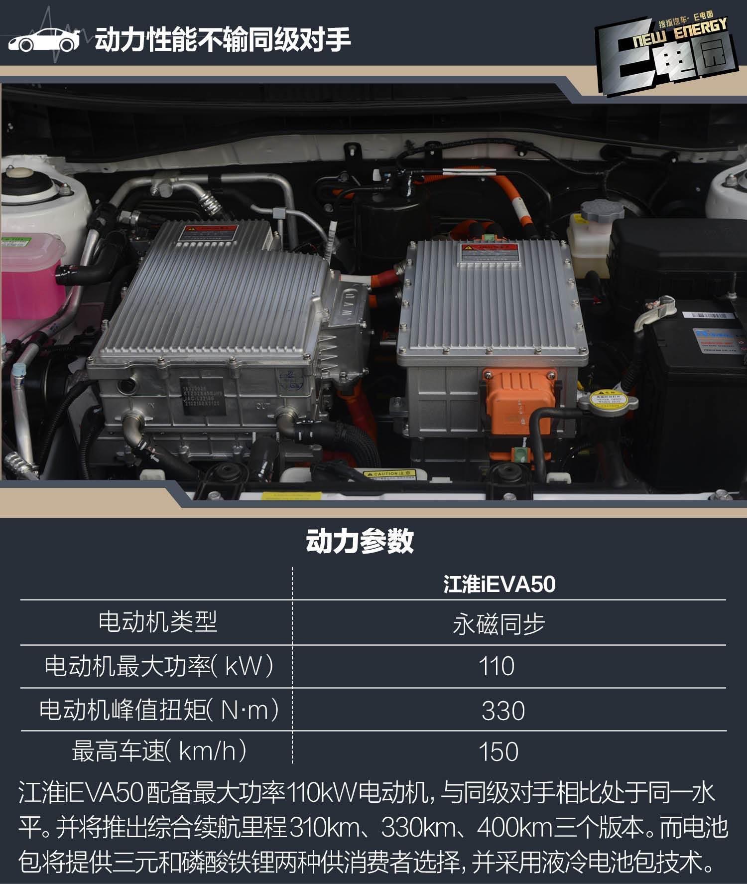 续航里程与动力性能再升级!试驾江淮新能源iEVA50(第1页) -