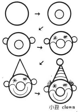 儿童简笔画人物小丑头像图 儿童简笔画人物图库 简笔画 画画 好妈妈网
