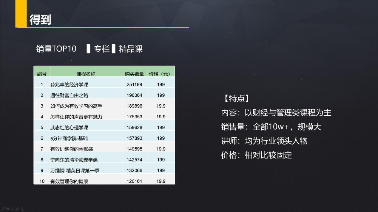 """郑州福彩中心:wow知识试炼给什么奖励:疫情期间""""拉新""""红利显著 今年知识付费市"""