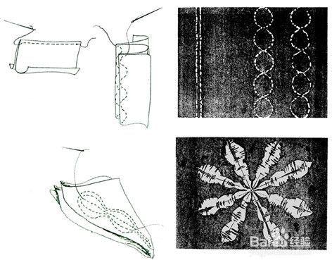 用点组成的图案_教你扎染的一些基本扎制方式