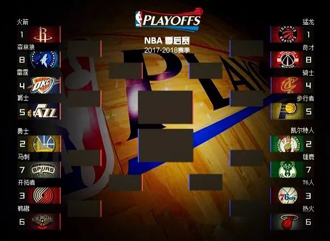 18赛季NBA季后赛赛程赛果(实时更新)