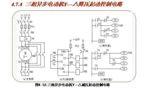 中国工控|常见plc控制电路的接线图和梯形图