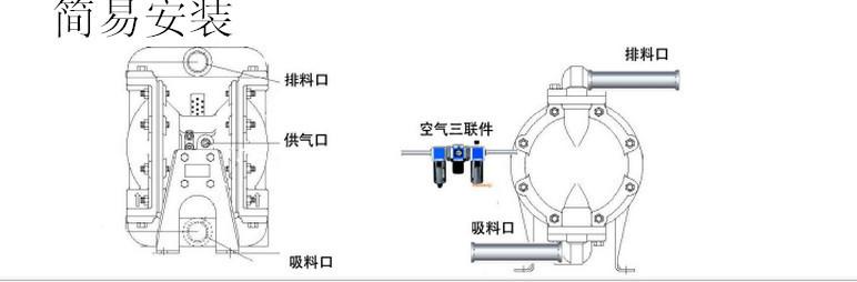 气动隔膜泵的三种安装方法|荣鹏气动图片