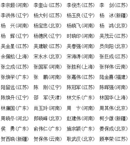 """""""中国梦·劳动美"""" 首届(2017)中国玉雕大工匠,中国玉雕工匠推荐学习"""