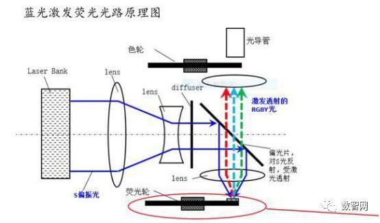 红光的原理_▲黄光形成原理