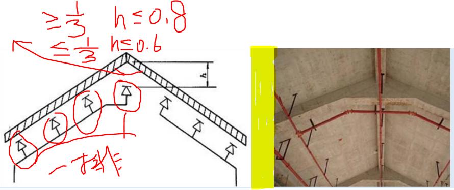 1.15 边墙型洒水喷头溅水盘与顶板和背墙的距离应符合表 7.1.图片