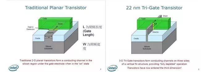 """中兴败于""""缺心"""" 中国苦在""""无芯"""":为啥芯片那么难搞?"""