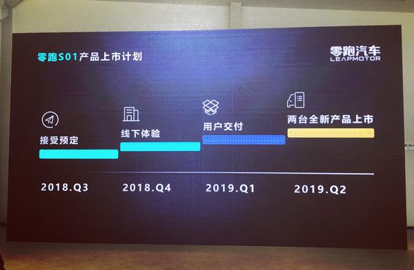 零跑汽车在北京车展前召开小规模媒体沟通会