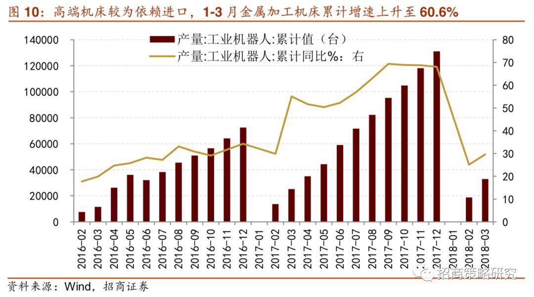江苏百仑生化科技对GDP的贡献_美国一季度GDP下修至3.1 略高于预期