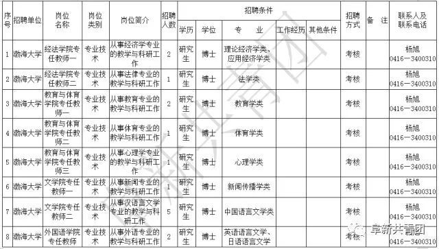 辽宁省多家企事业单位招人!银行、学校、公安局全都有