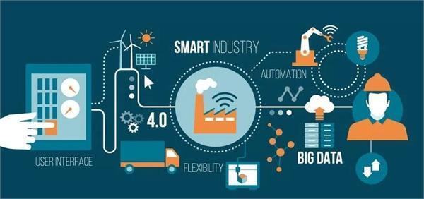 普华永道2018全球数字业务调查:工业4.0