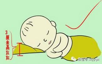 宝宝事真能够利用枕头吗?听专家若何说……