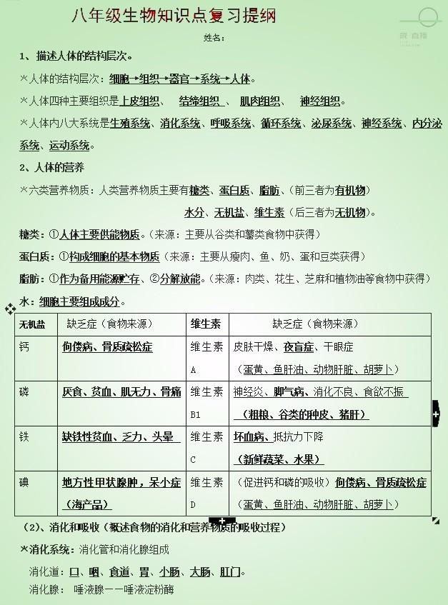 生物知识+会考复习资料+考点(责编保举:小学数学zsjyx.com)