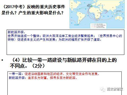 【讲解研究】中考:中国古代政治和经济头脑导图专题复习