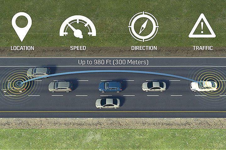 丰田的这项密谋,能让车辆互相沟通?