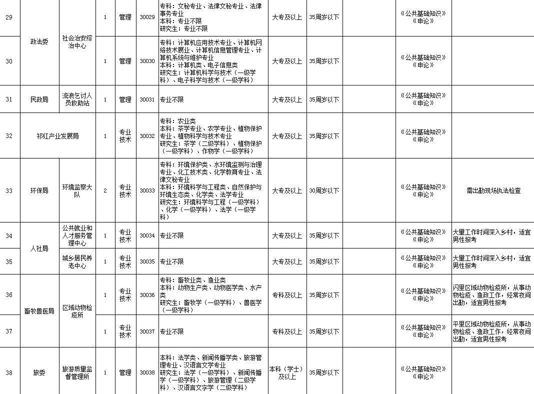 祁门县城镇常住人口_祁门县地图