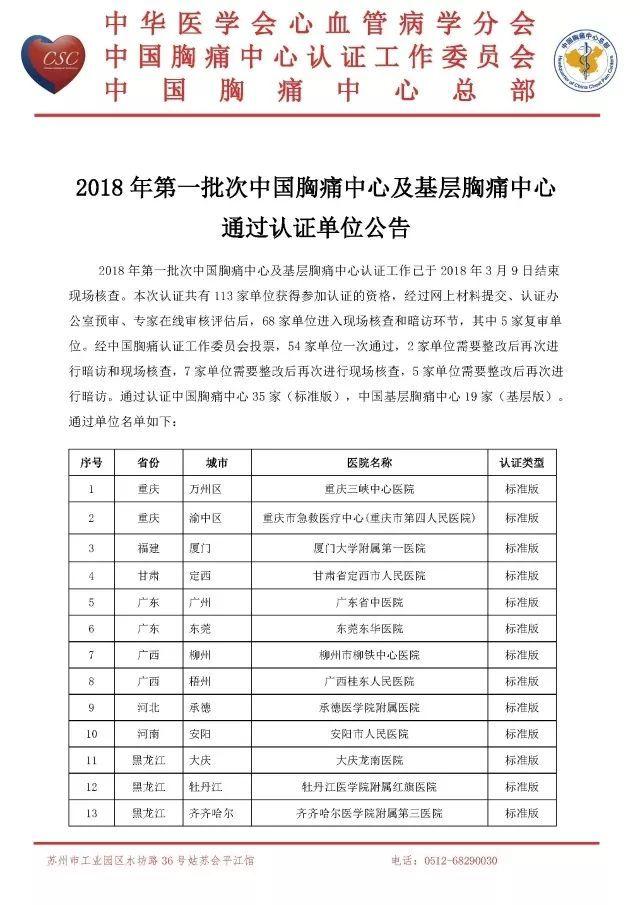 全市唯一!市一院正式被授牌为中国胸痛中心标准版单位!