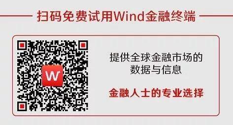 万得财经周刊:封杀中兴,特朗普舞剑,意在5G、半导体领域围堵中国