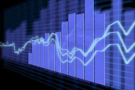 BL markets外汇平台一交易修炼进阶五步