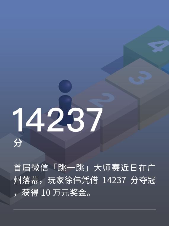 14237 分 首届微信跳一跳大师赛徐伟夺冠:奖金 10 万