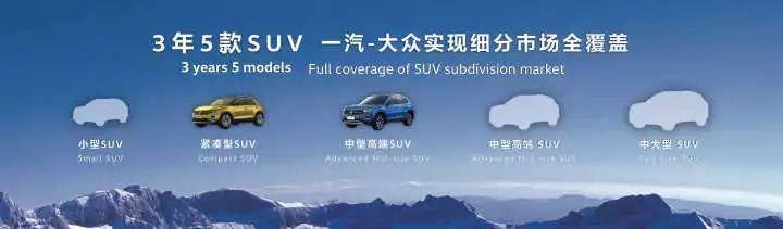 27年只产轿车的一汽-大众发力SUV为什么说长城汽车面临严重冲击_