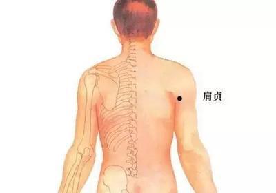 艾灸治肩周炎一个穴位就搞定!