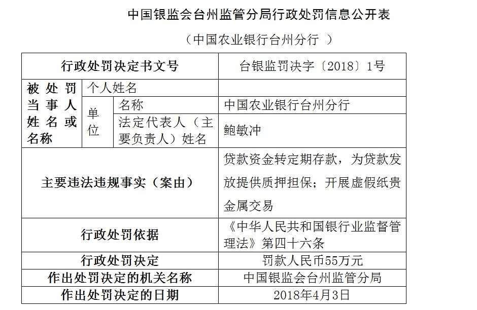 来源:中国银行保险监督管理委员会网站