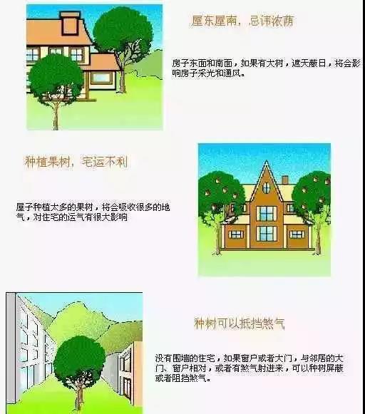 住宅风水图解100例_史上最全住宅风水100例图解,又长姿势了!