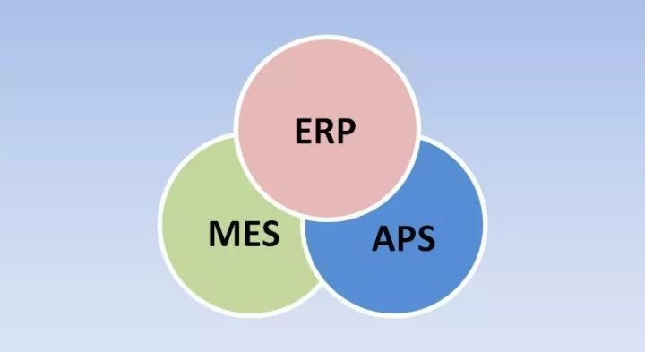 Mes Erp Ppt