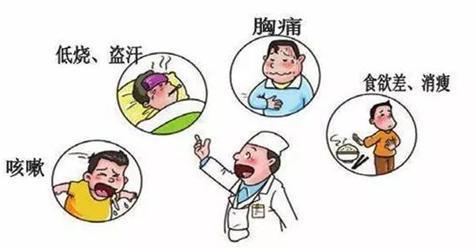 健康 正文  潜伏期有何症状表现 肺结核病的早期与其他疾病一样,由于