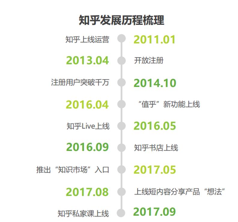 欢乐生肖群:白杨SEO:2020年流量在哪里?白杨SEO 118号B站直播总结