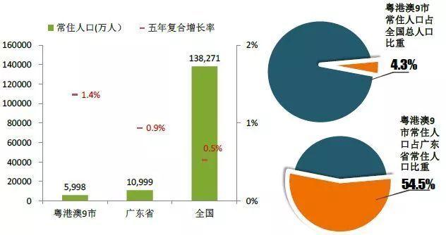 哈尔滨9区gdp_搜狐公众平台 31省市区GDP出炉 这个内陆大省连续三年GDP增速领跑全国
