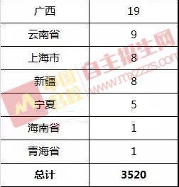 2018山东人口数量_山东2018夏季高考参加编场考生人数548529人外语缺考最多