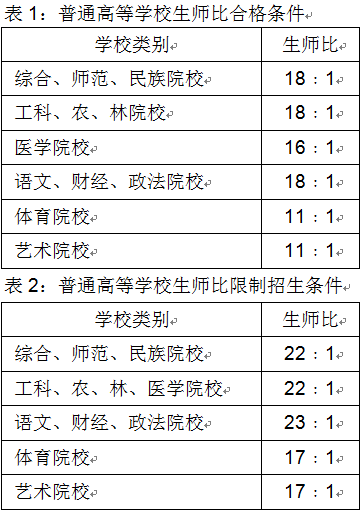 "2018gdp各省排名_各地经济""中考""成绩不错16省GDP破万亿"