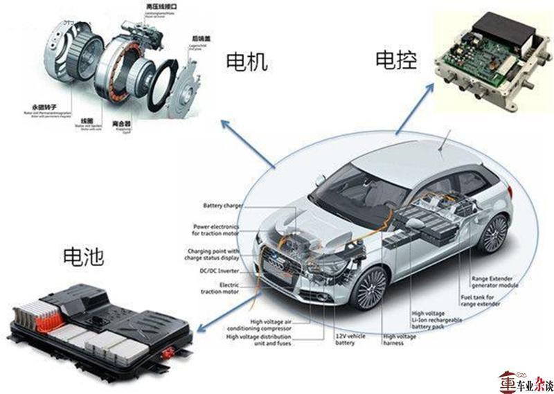 新能源汽车已到天时地利人和阶段,但不是都有福气享受 - 周磊 - 周磊