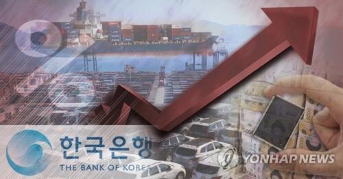 007年韩国gdp_韩央行:韩国2018年第一季GDP同比增长2.8%