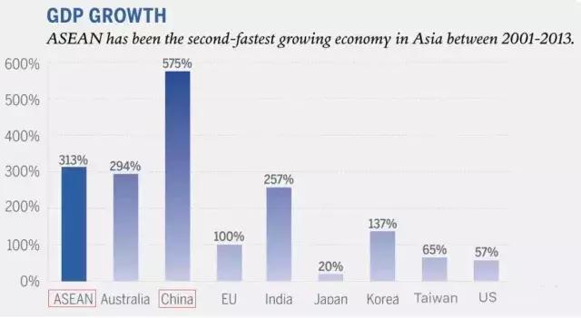 经济指标考核总量和增长率_金砖经济增长率