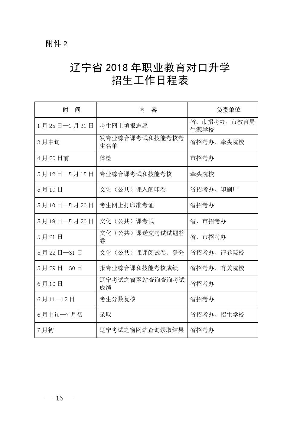 2018年辽宁省中职升本考试及录取时间安排