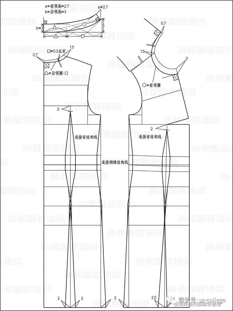 女装平面结构立体裁剪_!_(超详细步骤教程合集