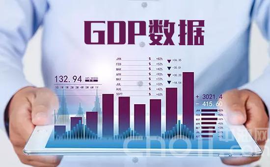 "gdp指的是什么_红雷:GDP数据利好美指黄金逆转!""中东战略联盟""恐对抗伊朗刺激..."