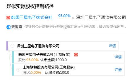 三星深圳工厂整体裁撤,三百余人遣散费超2000万元