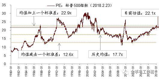 gdp 口径_中国gdp增长图