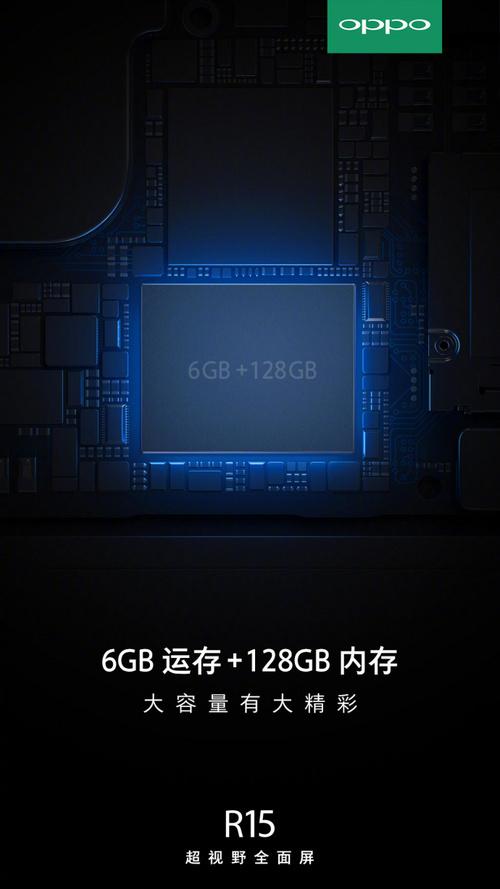 直擊用戶需求OPPO R15標配6+128G
