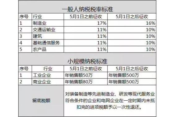 中小企业gdp贡献_碧蓝航线企业图片